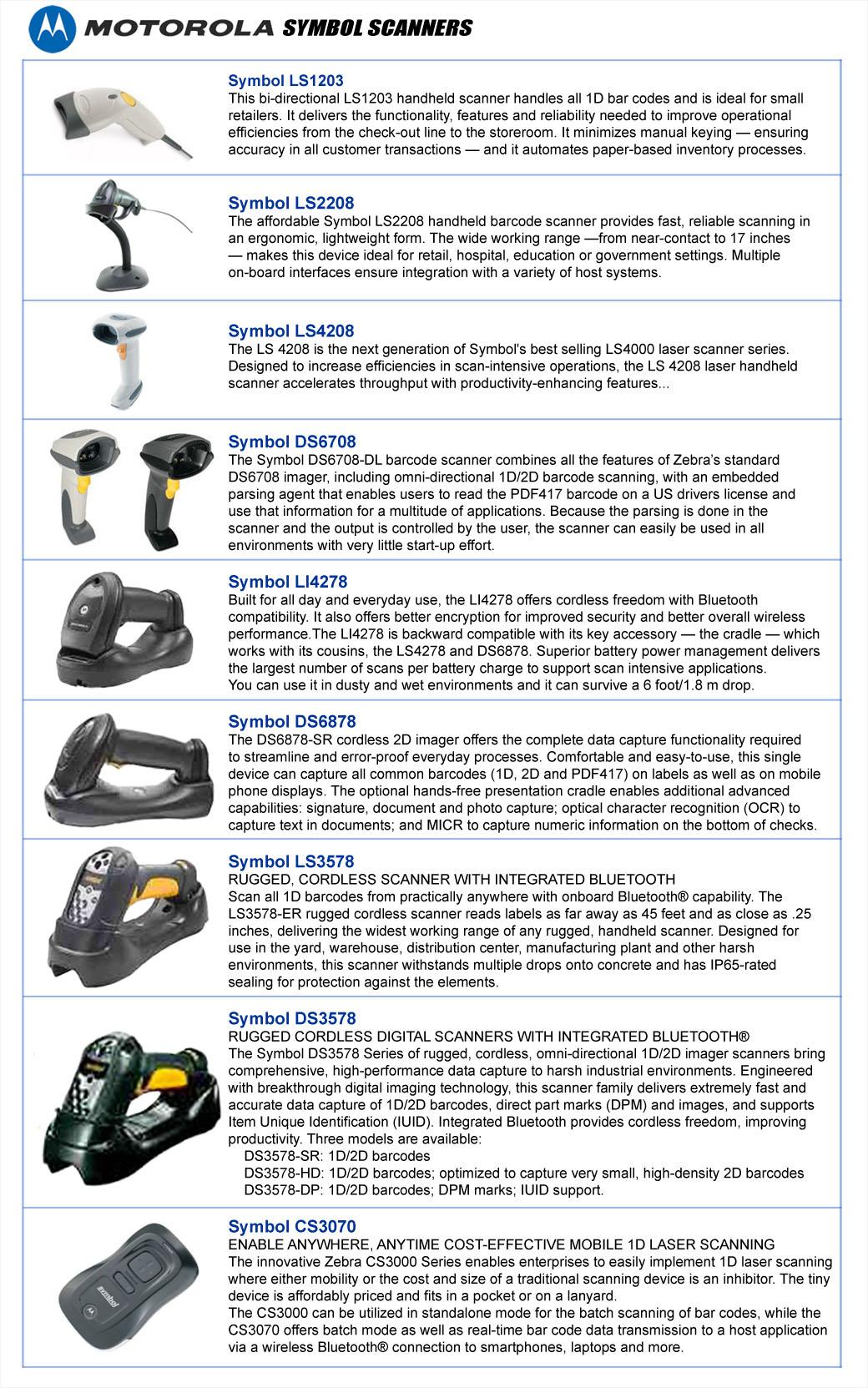 Motorola Scanners Multechlink